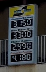 Price variation